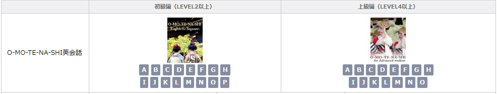 QQ Englishの「O-MO-TE-NA-SHI(おもてなし)英会話」の教材のレベルの画像